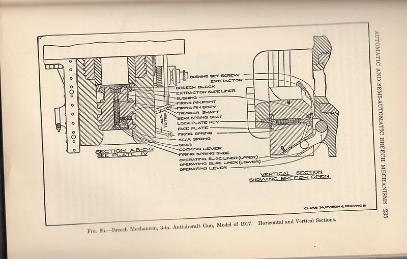 Breech Mechanism 1