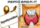 Nalam Kakka – Thyroid And It's Types