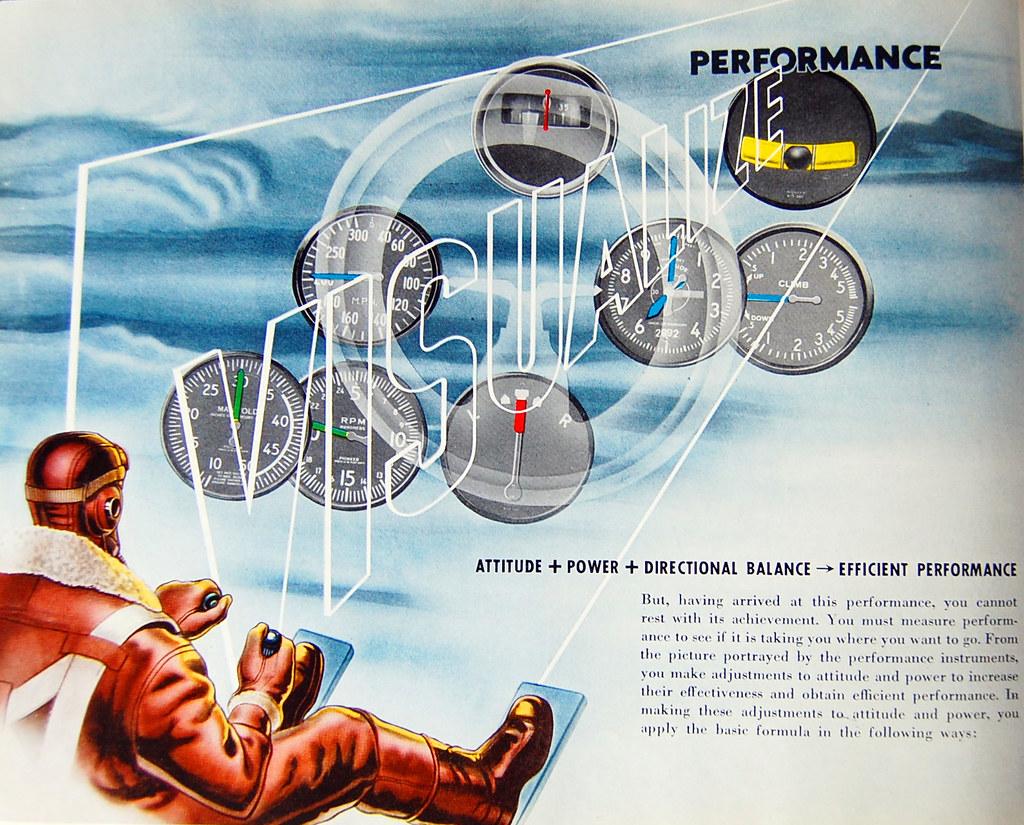 Visualize Performance
