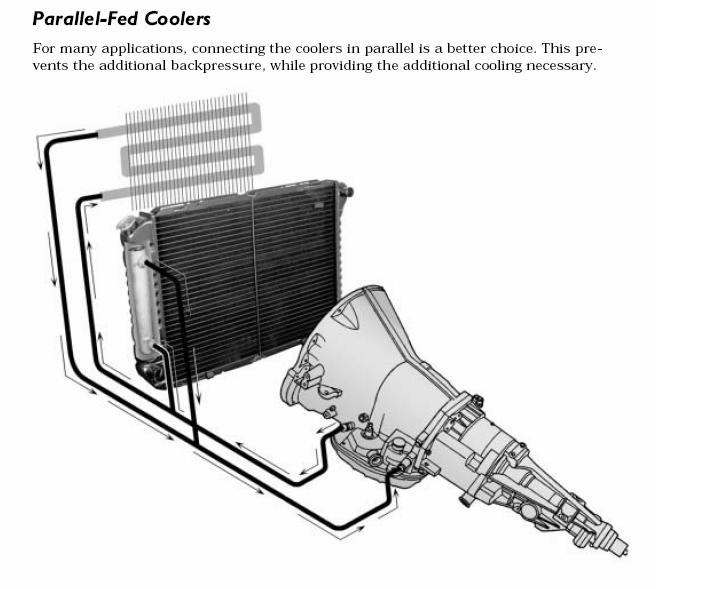 Trans Cooler Line Fitting Size