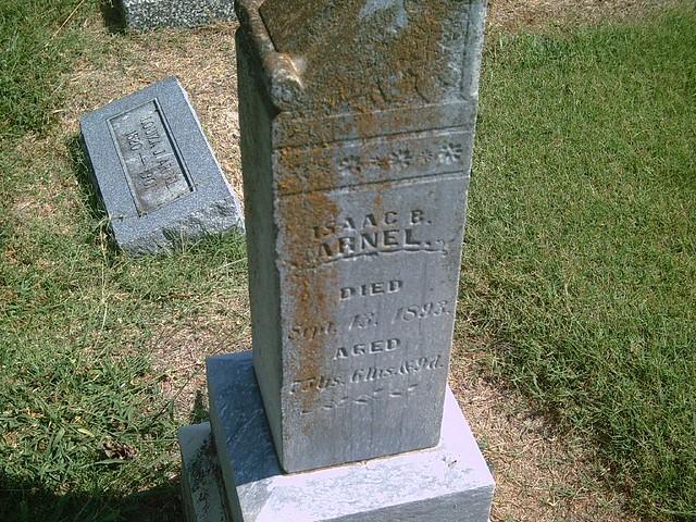 Header of Arnel