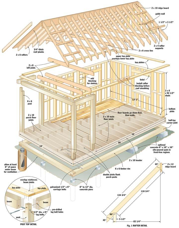 Construieste ti o cabana arta de a for Sleeping cabin plans