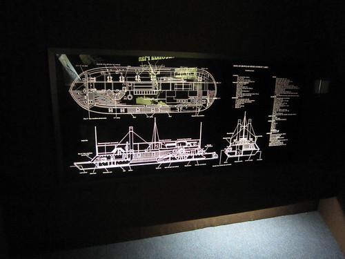 USS Cairo Museum specsifications