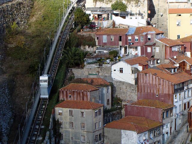 Funicular dos Guindais. Porto