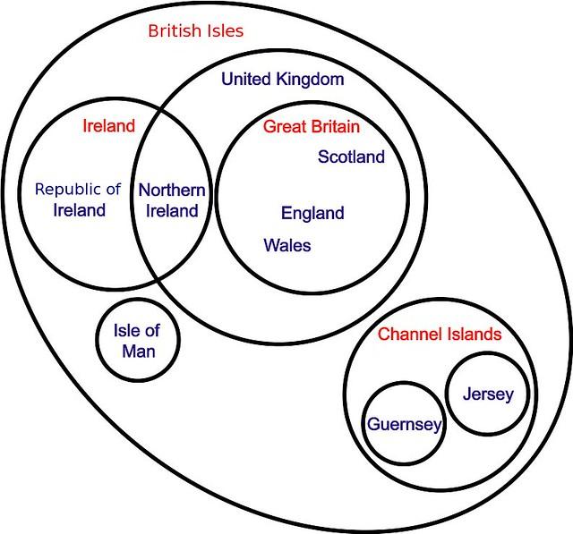 british isles euler diagram