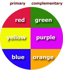 Color Wheel Flashcards Quizlet