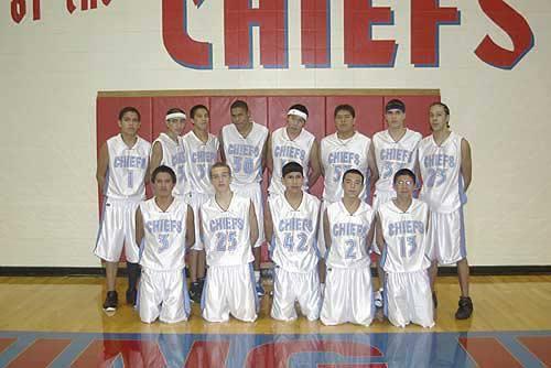 Wyoming NDN Chiefs