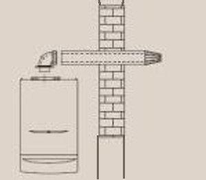 Curso cofema 11 02 ite dibujos salidas de humos por fachada for Normativa salida de humos calderas