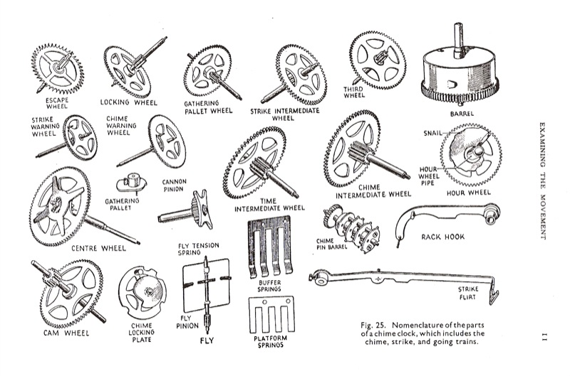 how a toaster works diagram bread toaster diagram