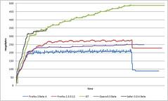 memory-graph2