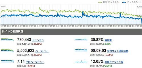 analytics (wolfbbs.jp)