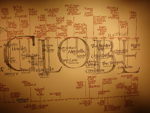 Shakespeare's Globe Theatre timeline picture by Flickr user Dysanovic
