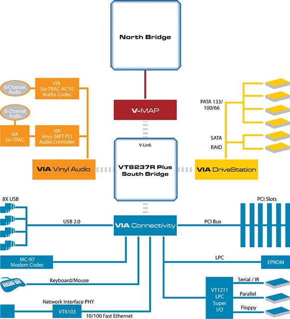 схема питания процессора