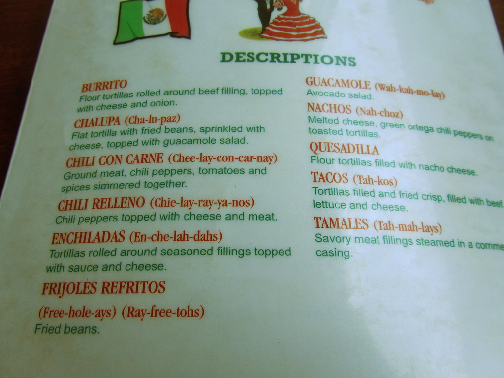 Mexican food pronunciation guide.