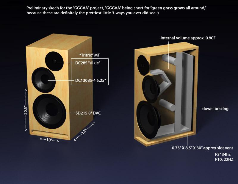 3 Way Speaker Box Design 3 Free Engine Image For User