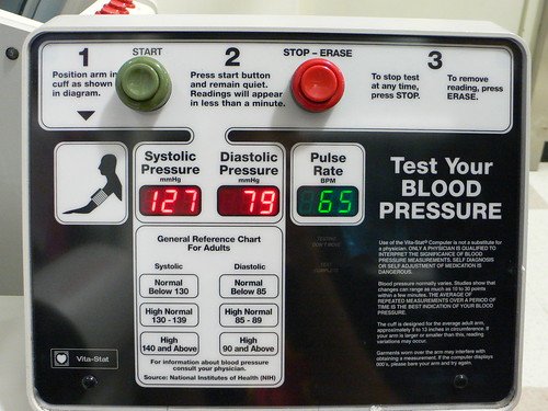 Hey look, it's my blood pressure!