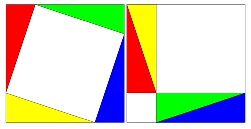Simple geometric proof of the pythagorean theorem