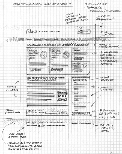 Data Techniques: Main Page Wireframe