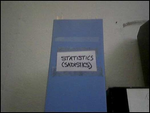 Statistics / Sadistics Folder at the University of Illinois at Urbana-Chamapaign Illinois