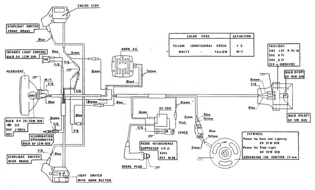 old mobile home wiring diagram fleetwood mobile home