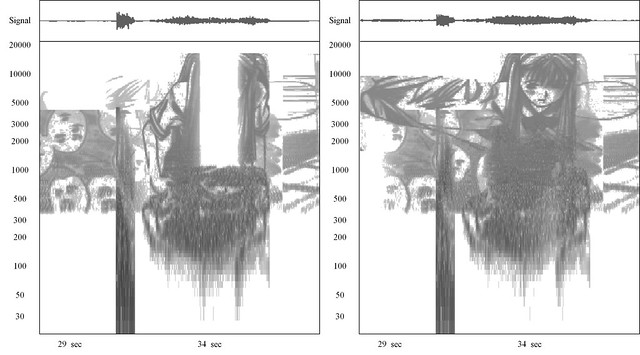 Spectrogram of several seconds of my composition Hentai-Oto-Ma, created with ...