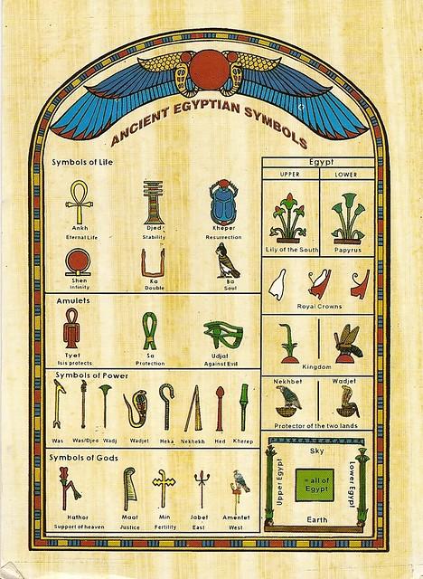 egypt symbols for love - photo #36