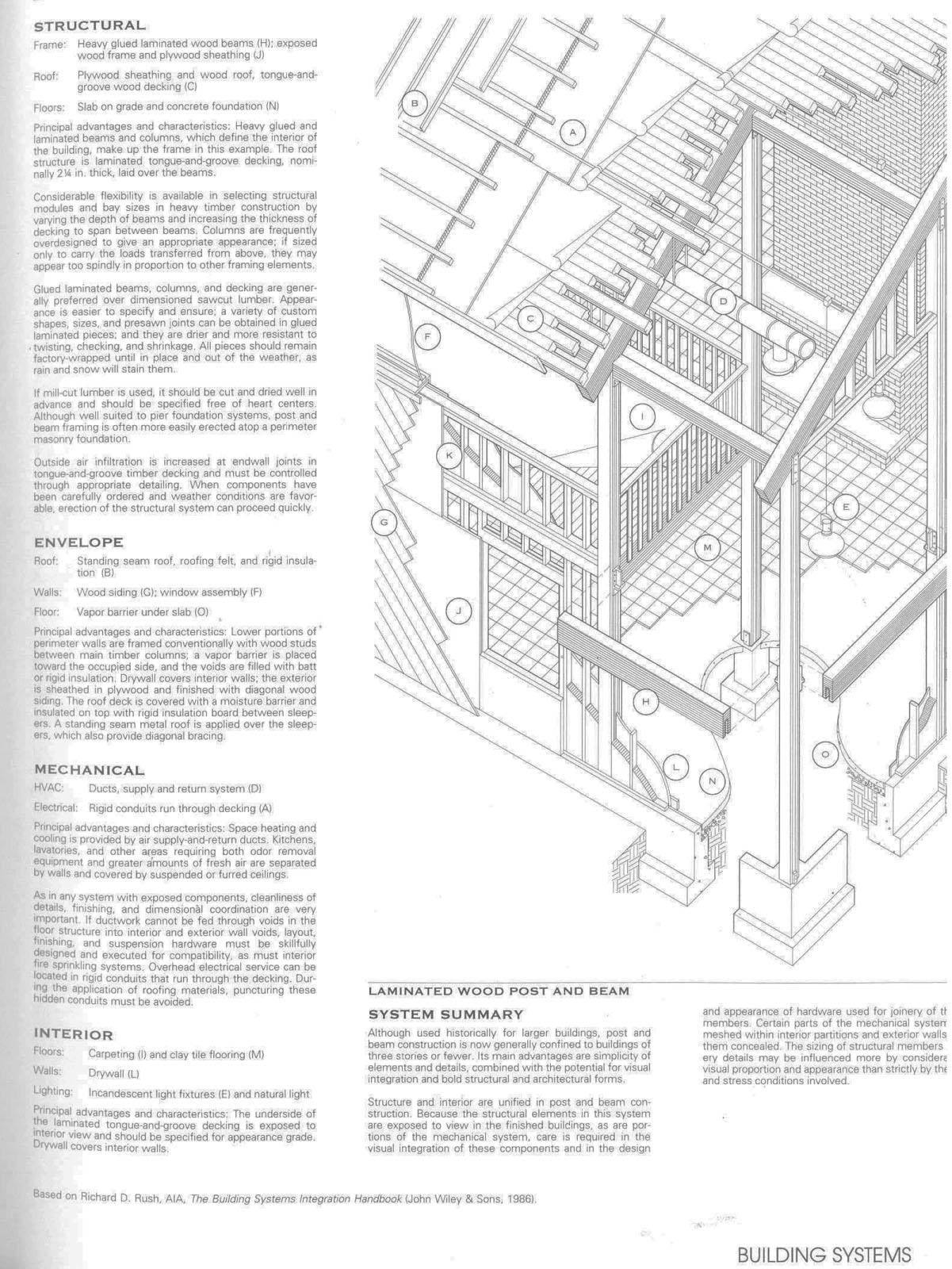 Interior graphic standards review interior graphic and - Interior graphic and design standards ...