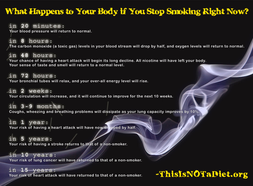 vapor for e cigarettes what happens to your body when you stop smoking cessation effects on body