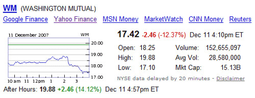 Amzn After Hours Stock Quote: AFTER HOURS STOCK PRICES