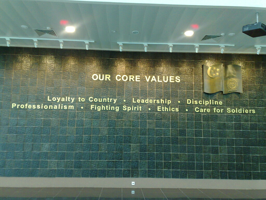 7 core army values 7 core army values banners a great way to instill these character traits is by displaying them in large format for everyone to see as a constant reminder.