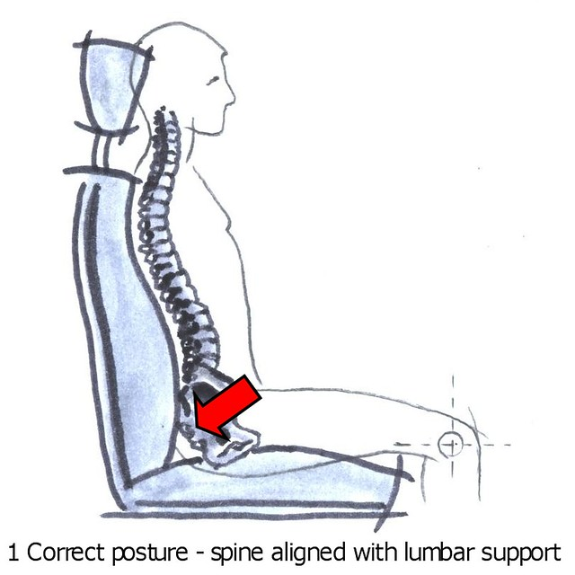 Correct sitting posture with CG-Lock