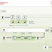 AOL Broadband Module Publishing Tool (Preliminary Conceptual Diagram) / 2004-02-25 / IconNicholson by See-ming Lee 李思明 SML