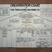 IBM/Tabulating Machine Co. organization chart by Marcin Wichary