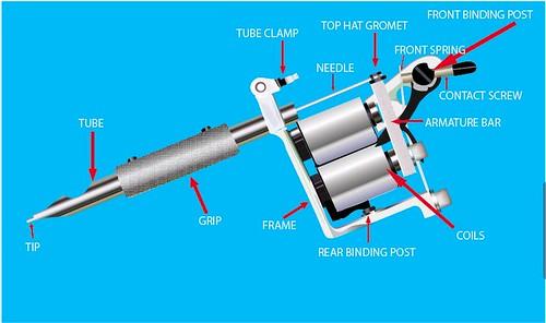 How to take apart your tattoo gun ehow for How to assemble tattoo gun
