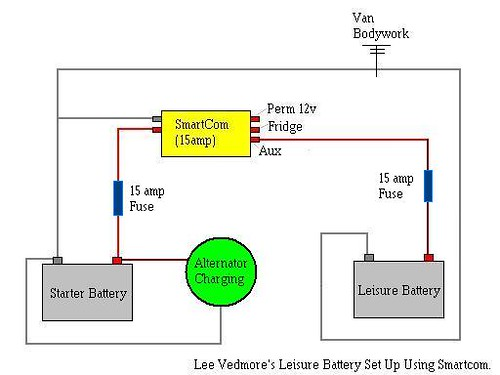 Leisure battery split charge wiring diagram