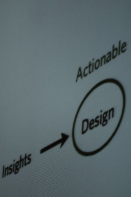 Header of actionable