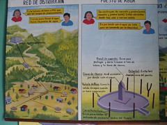 APLV graphics that show how a water system works