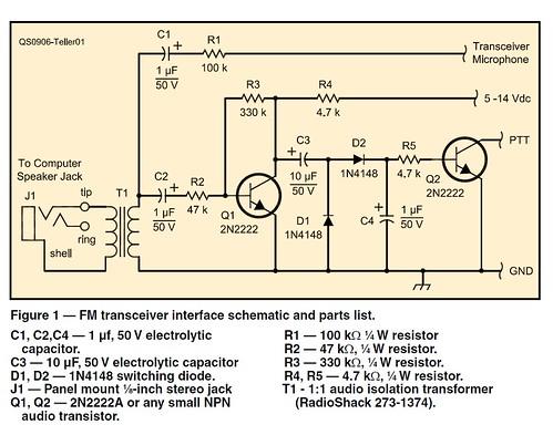 2 way radio antenna cable