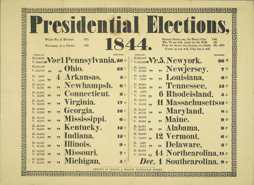 Presidential Elections, 1844