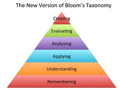 New Blooms Pyramid