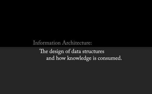 Explain Information Architecture (Definition)