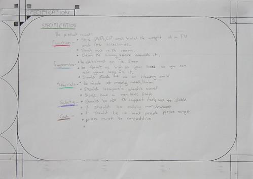 4030060764 c1aee4ee3d Alex Athornes C&D Folio