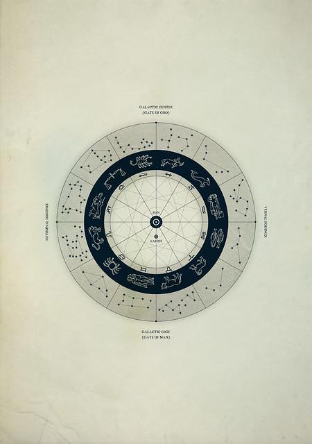 Galactic Alignment 2012