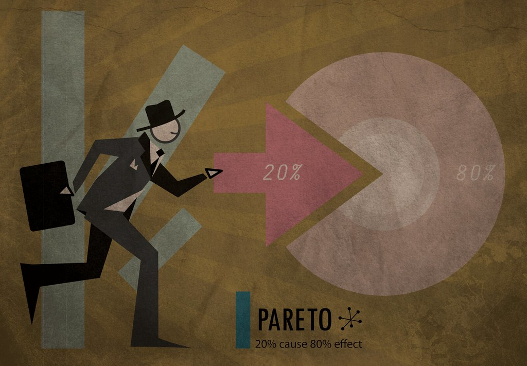 Pareto Principle in Project Management