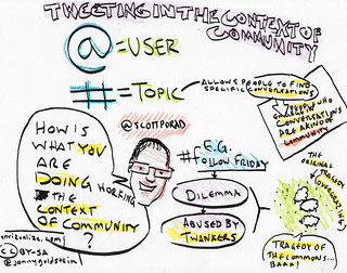 @scottporad on tweeting in the context of community at the 140 Characters Conference