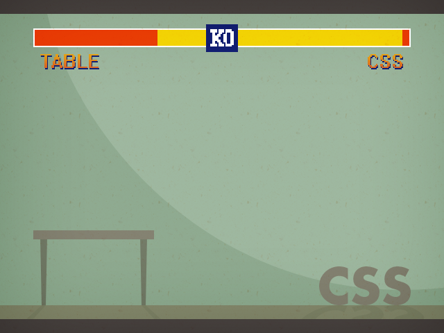 Table vs CSS
