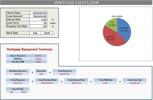 MORTGAGE CALCULATOR WITH TAXES AND INSURANCE AND PMI