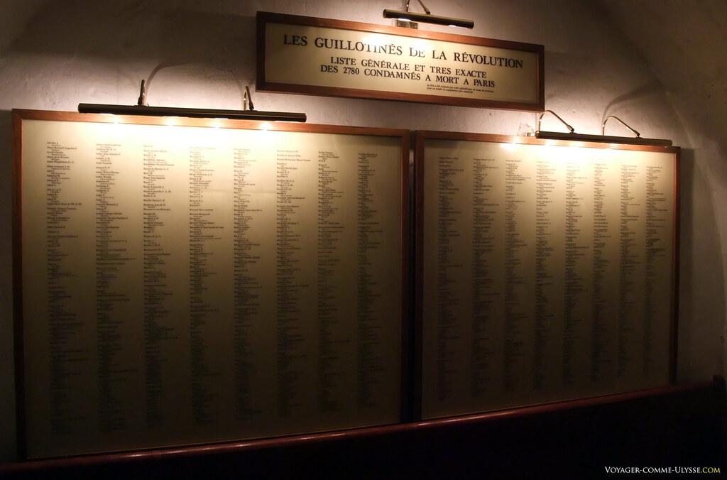 La liste des 2780 condamnés à mort de la Révolution à Paris