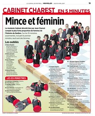 Cabinet Charest