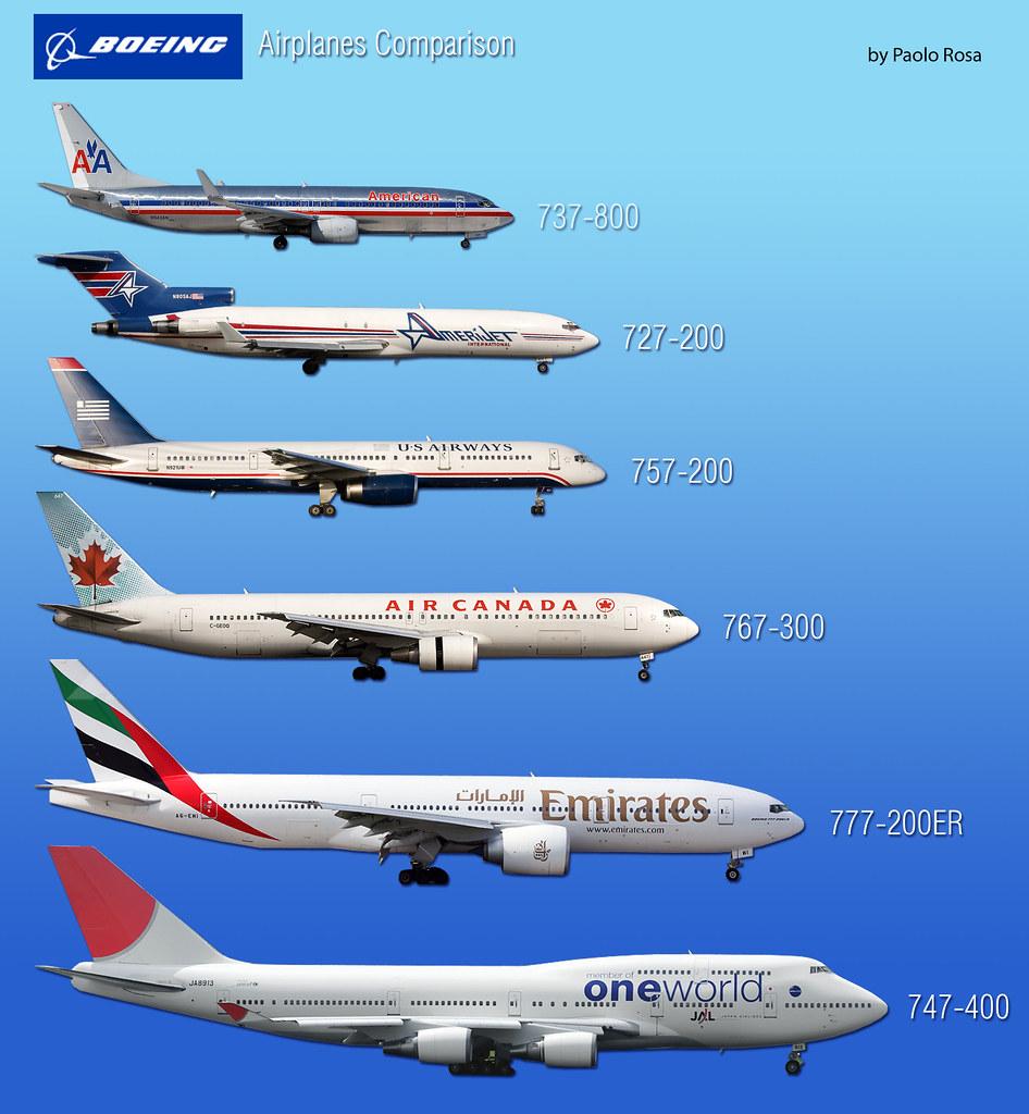 Boeing Airplanes Comparison v. - 249.0KB
